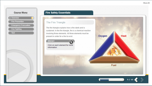 A triangle diagram explaining how a fire is caused involving three elements.