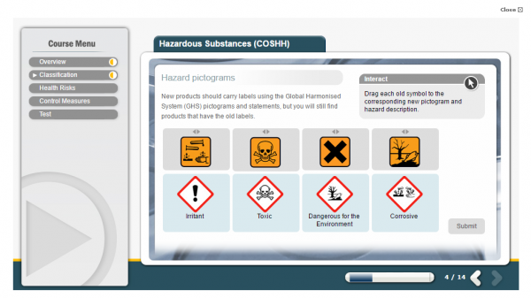 A screenshot from the Hazardous Substances E-Learning course showcasing the Irritant, Toxic, Dangerous for the Environment and Corrosive logo's